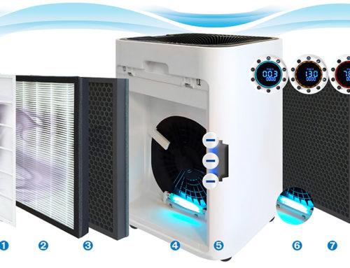 Effektive HEPA13 Luftfilter mit doppel UV für große Räume